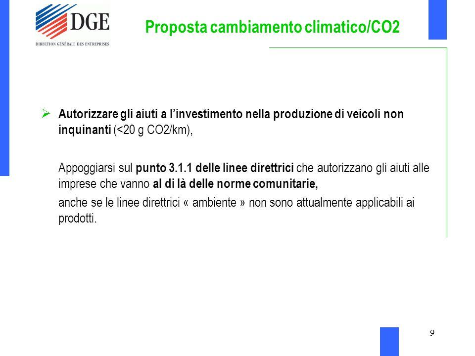 9 Proposta cambiamento climatico/CO2 Autorizzare gli aiuti a linvestimento nella produzione di veicoli non inquinanti (<20 g CO2/km), Appoggiarsi sul punto 3.1.1 delle linee direttrici che autorizzano gli aiuti alle imprese che vanno al di là delle norme comunitarie, anche se le linee direttrici « ambiente » non sono attualmente applicabili ai prodotti.