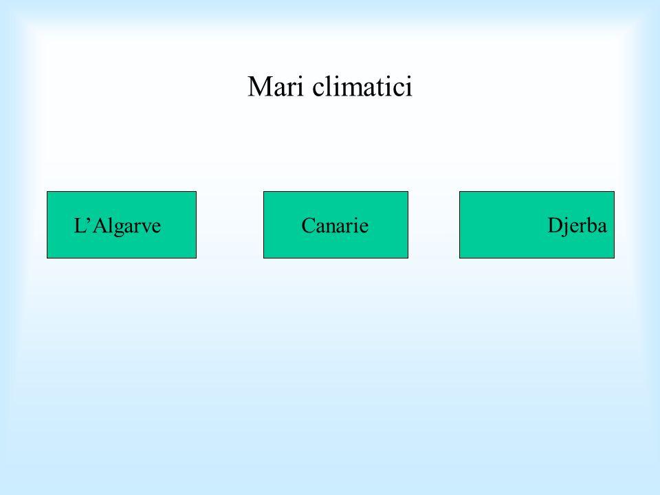Mari climatici LAlgarveCanarieDjerba