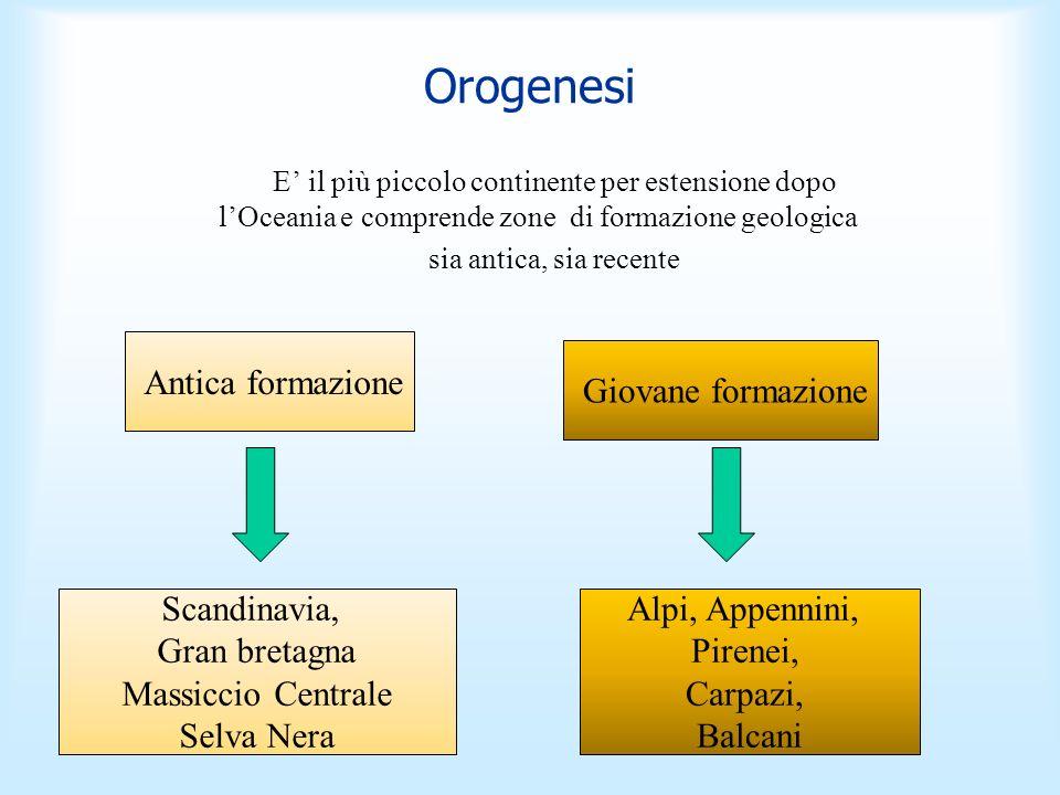 Orogenesi E il più piccolo continente per estensione dopo lOceania e comprende zone di formazione geologica sia antica, sia recente Antica formazione