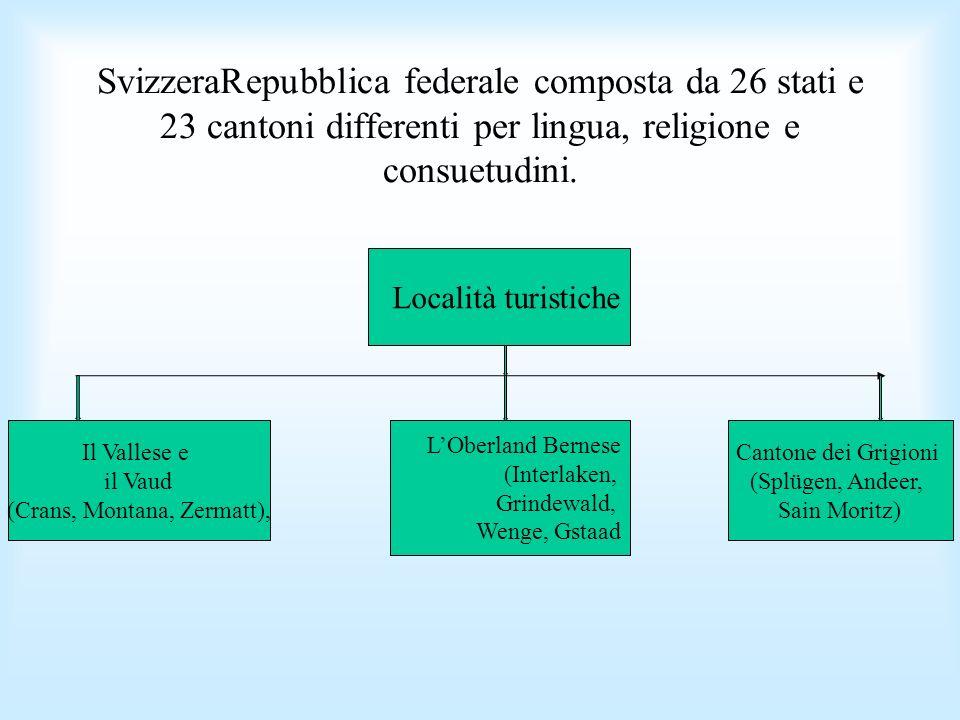 SvizzeraRepubblica federale composta da 26 stati e 23 cantoni differenti per lingua, religione e consuetudini. Località turistiche Il Vallese e il Vau