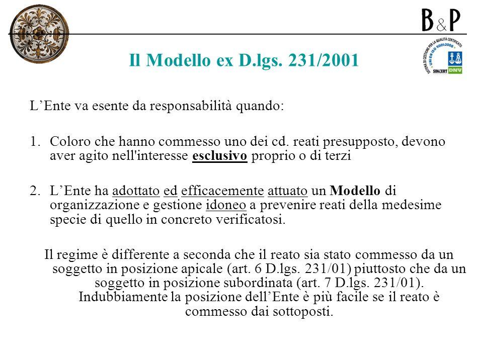 Il Modello ex D.lgs.231/2001 Caso 1: reati commessi dagli apicali Art.