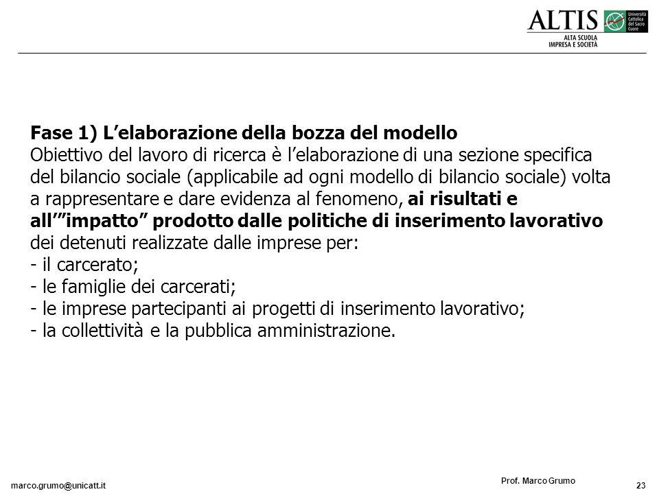 marco.grumo@unicatt.it23 Prof. Marco Grumo Fase 1) Lelaborazione della bozza del modello Obiettivo del lavoro di ricerca è lelaborazione di una sezion