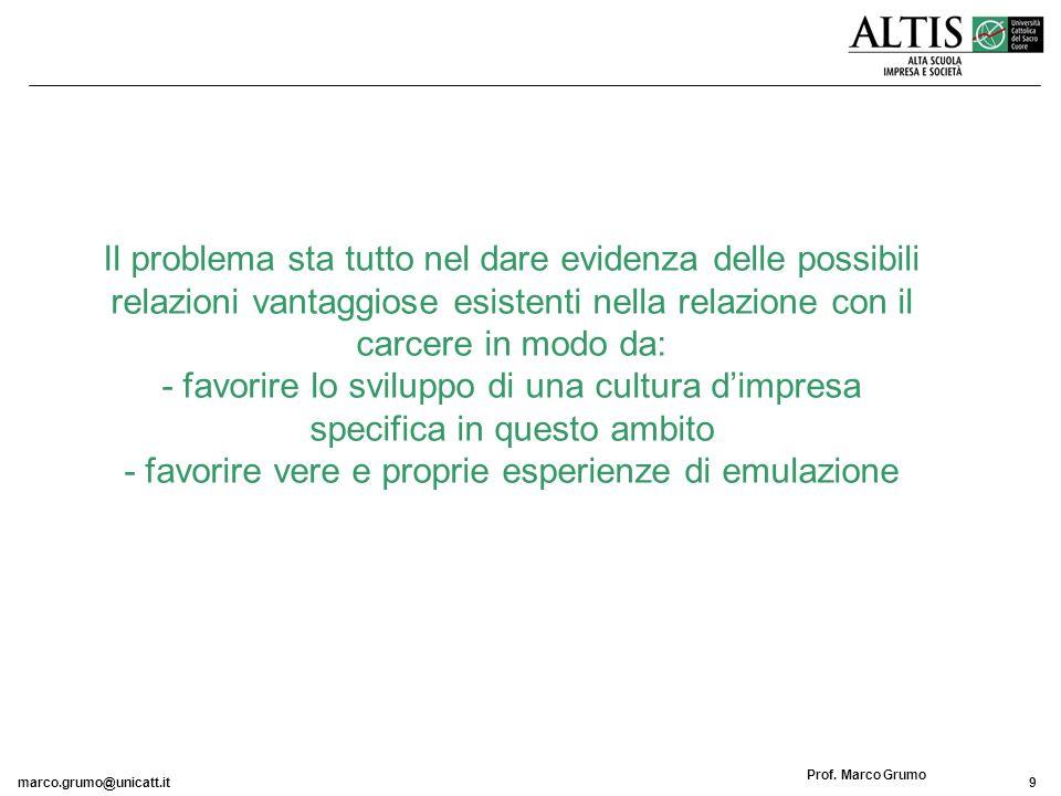 marco.grumo@unicatt.it9 Prof. Marco Grumo Il problema sta tutto nel dare evidenza delle possibili relazioni vantaggiose esistenti nella relazione con