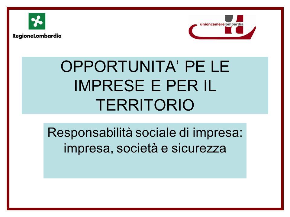 OPPORTUNITA PE LE IMPRESE E PER IL TERRITORIO Responsabilità sociale di impresa: impresa, società e sicurezza