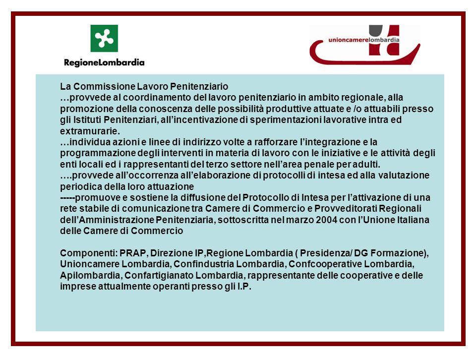 La Commissione Lavoro Penitenziario …provvede al coordinamento del lavoro penitenziario in ambito regionale, alla promozione della conoscenza delle possibilità produttive attuate e /o attuabili presso gli Istituti Penitenziari, allincentivazione di sperimentazioni lavorative intra ed extramurarie.