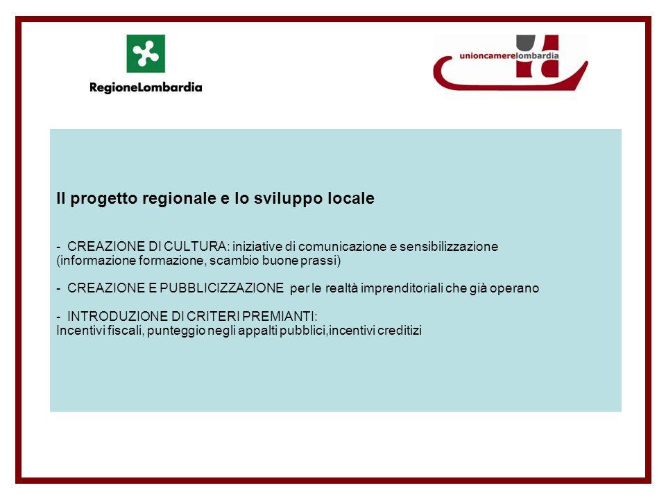 Il progetto regionale e lo sviluppo locale - CREAZIONE DI CULTURA: iniziative di comunicazione e sensibilizzazione (informazione formazione, scambio buone prassi) - CREAZIONE E PUBBLICIZZAZIONE per le realtà imprenditoriali che già operano - INTRODUZIONE DI CRITERI PREMIANTI: Incentivi fiscali, punteggio negli appalti pubblici,incentivi creditizi