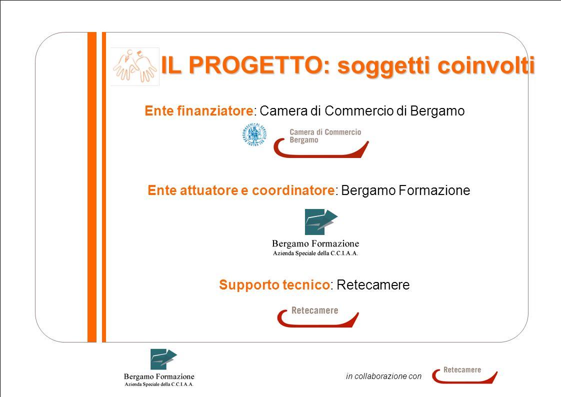 5 In collaborazione in collaborazione con IL PROGETTO: soggetti coinvolti Ente finanziatore: Camera di Commercio di Bergamo Ente attuatore e coordinat