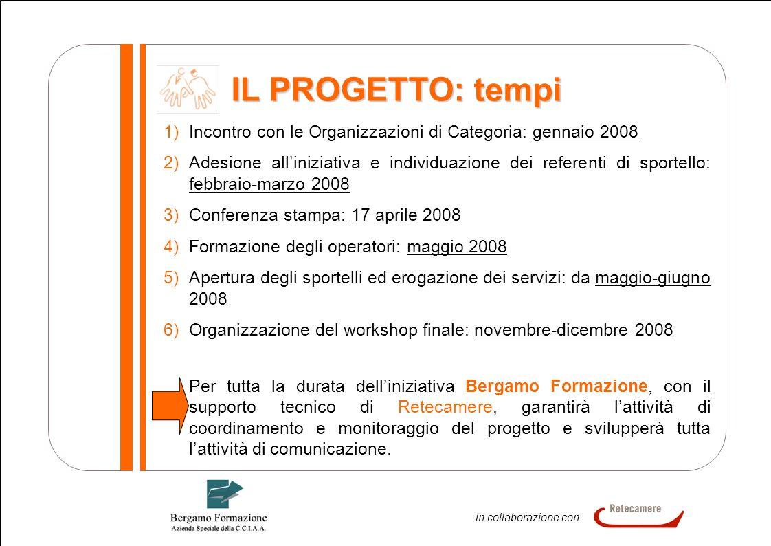 8 In collaborazione in collaborazione con IL PROGETTO: tempi 1)Incontro con le Organizzazioni di Categoria: gennaio 2008 2)Adesione alliniziativa e in