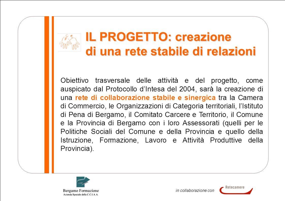 9 In collaborazione in collaborazione con IL PROGETTO: creazione di una rete stabile di relazioni Obiettivo trasversale delle attività e del progetto,