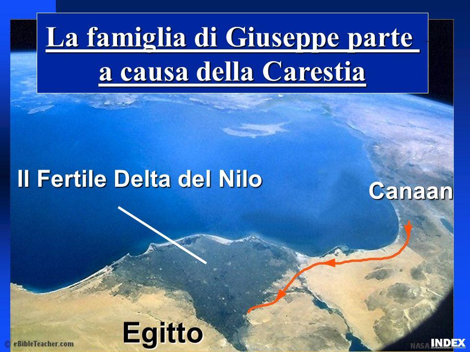 La famiglia di Giuseppe parte a causa della Carestia Il Fertile Delta del Nilo Egitto Canaan © Josephs Family to Goshen INDEX