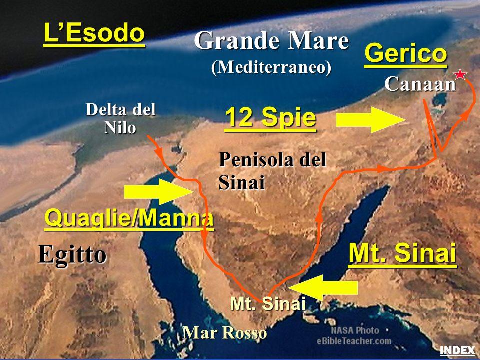 Egitto Delta del Nilo Nilo Grande Mare (Mediterraneo) Mar Rosso Penisola del Sinai Canaan LEsodo Quaglie/Manna Mt. Sinai 12 Spie Gerico Mt. Sinai Exod