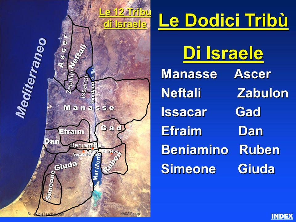 Twelve Tribes of Israel INDEX Le Dodici Tribù Di Israele Manasse Ascer Neftali Zabulon Issacar Gad Efraim Dan Beniamino Ruben Simeone Giuda A s c e r