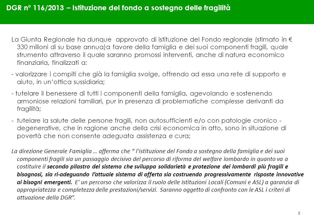 5 DGR n° 116/2013 – Istituzione del fondo a sostegno delle fragilità La Giunta Regionale ha dunque approvato di istituzione del Fondo regionale (stima
