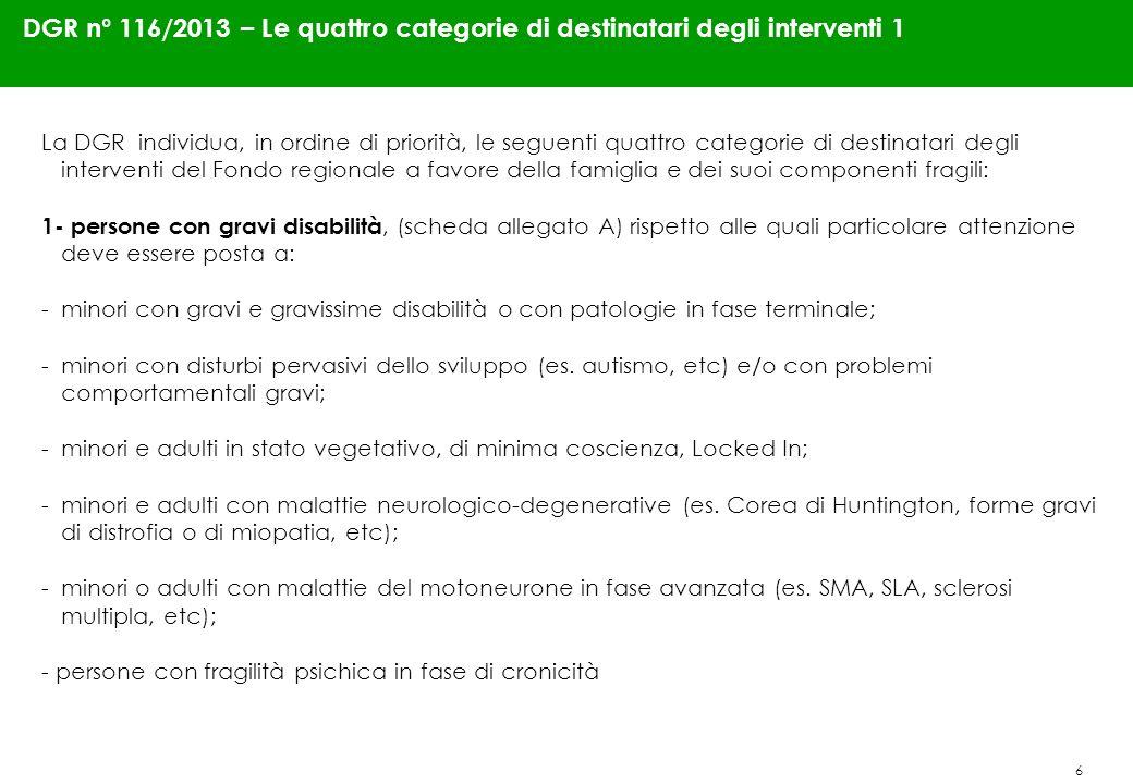 6 DGR n° 116/2013 – Le quattro categorie di destinatari degli interventi 1 La DGR individua, in ordine di priorità, le seguenti quattro categorie di d