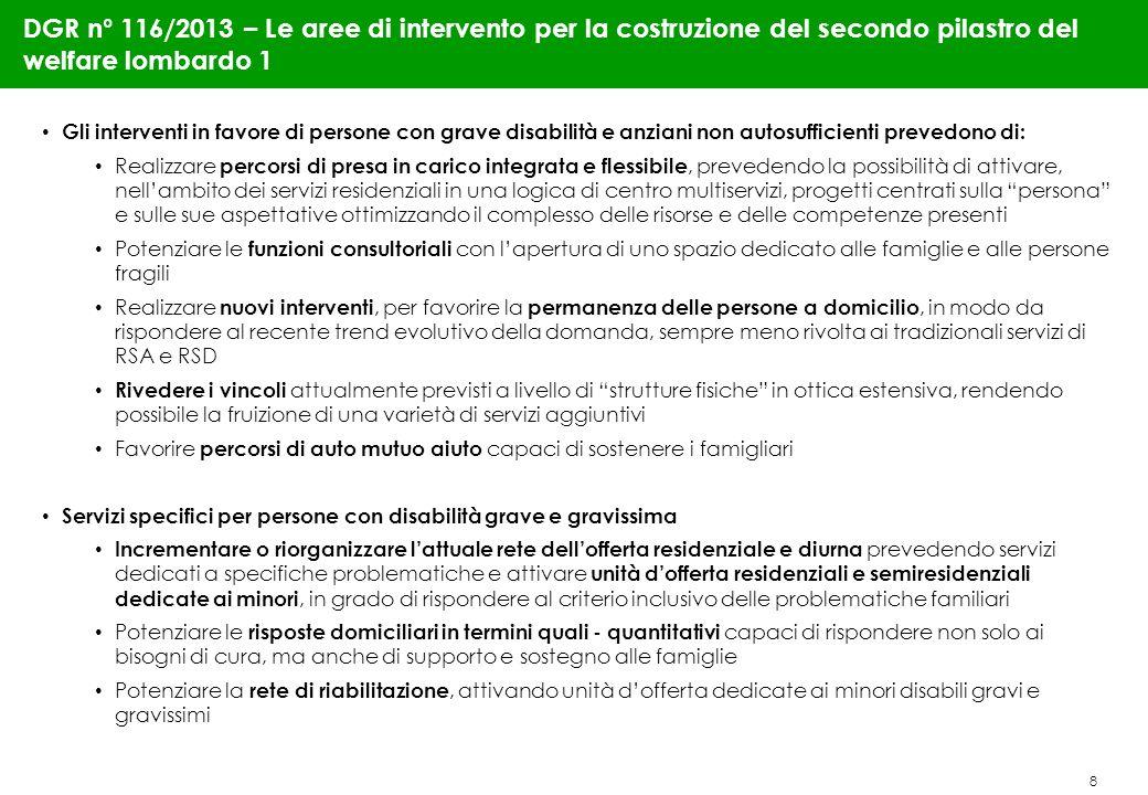 8 DGR n° 116/2013 – Le aree di intervento per la costruzione del secondo pilastro del welfare lombardo 1 Gli interventi in favore di persone con grave
