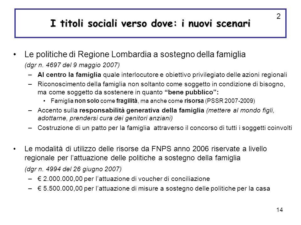 14 I titoli sociali verso dove: i nuovi scenari Le politiche di Regione Lombardia a sostegno della famiglia (dgr n. 4697 del 9 maggio 2007) –Al centro