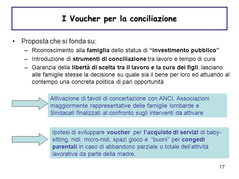 17 I Voucher per la conciliazione Proposta che si fonda su: –Riconoscimento alla famiglia dello status di investimento pubblico –Introduzione di strum
