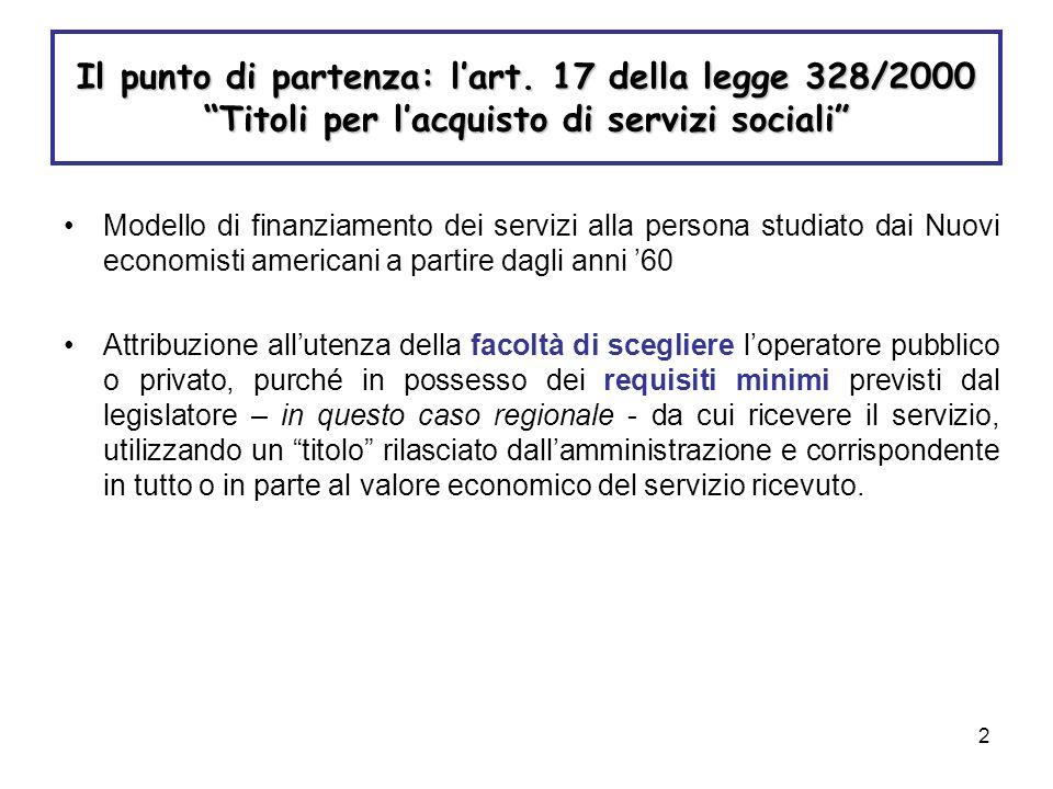 2 Il punto di partenza: lart. 17 della legge 328/2000 Titoli per lacquisto di servizi sociali Modello di finanziamento dei servizi alla persona studia