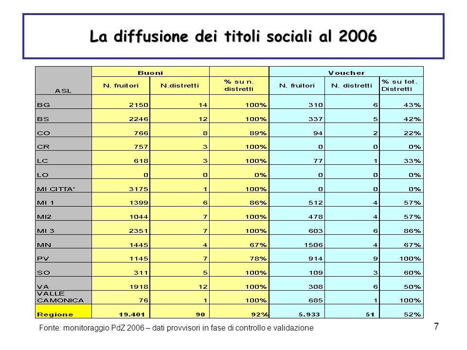 7 La diffusione dei titoli sociali al 2006 Fonte: monitoraggio PdZ 2006 – dati provvisori in fase di controllo e validazione