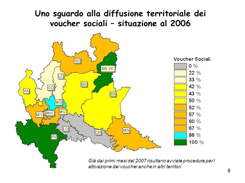 8 Uno sguardo alla diffusione territoriale dei voucher sociali – situazione al 2006 Già dai primi mesi del 2007 risultano avviate procedure per l attivazione dei voucher anche in altri territori