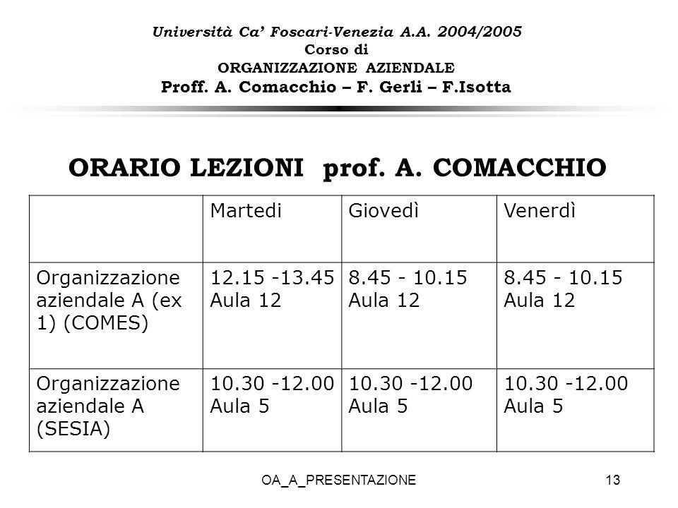 OA_A_PRESENTAZIONE13 ORARIO LEZIONI prof. A. COMACCHIO Università Ca Foscari-Venezia A.A. 2004/2005 Corso di ORGANIZZAZIONE AZIENDALE Proff. A. Comacc