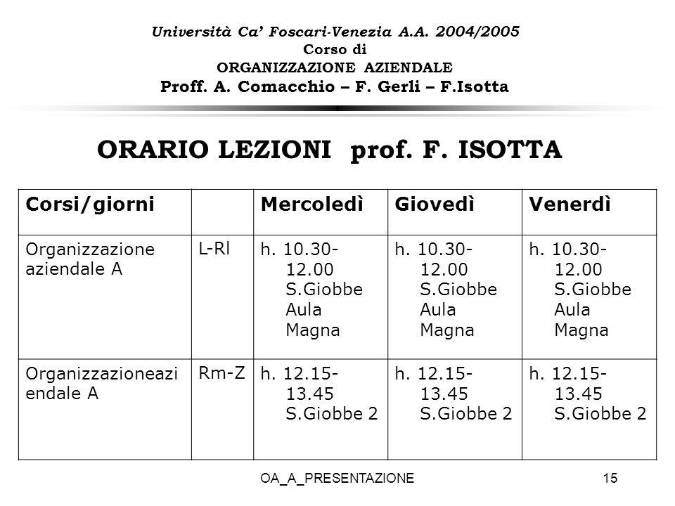 OA_A_PRESENTAZIONE15 ORARIO LEZIONI prof. F. ISOTTA Università Ca Foscari-Venezia A.A. 2004/2005 Corso di ORGANIZZAZIONE AZIENDALE Proff. A. Comacchio