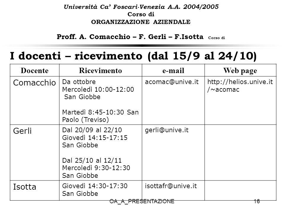 OA_A_PRESENTAZIONE16 I docenti – ricevimento (dal 15/9 al 24/10) Università Ca Foscari-Venezia A.A. 2004/2005 Corso di ORGANIZZAZIONE AZIENDALE Proff.