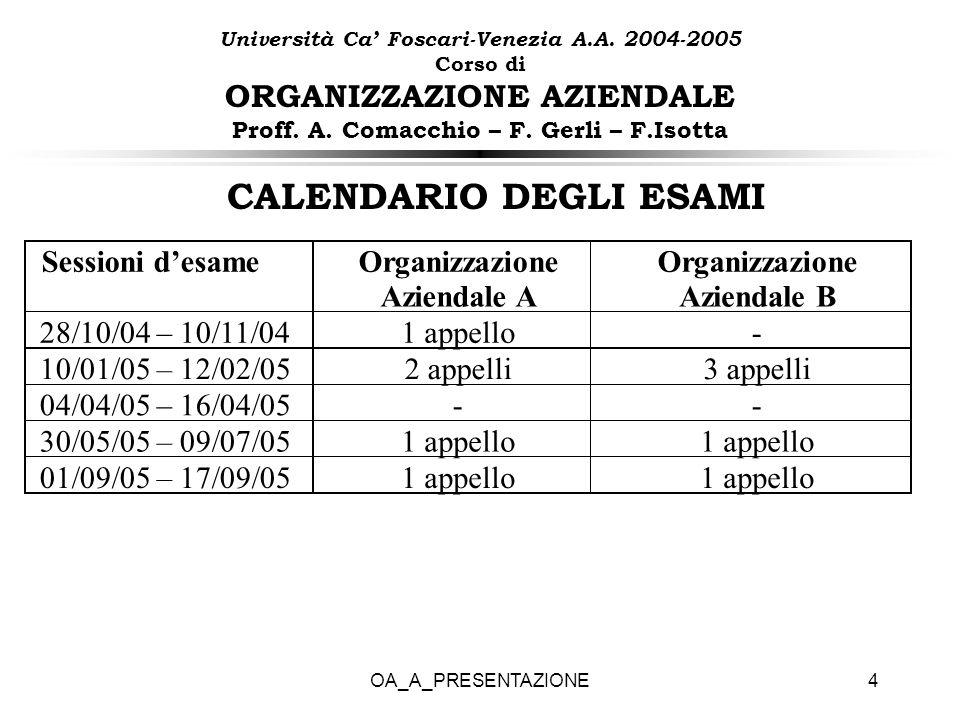 OA_A_PRESENTAZIONE4 CALENDARIO DEGLI ESAMI Sessioni desameOrganizzazione Aziendale A Organizzazione Aziendale B 28/10/04 – 10/11/041 appello- 10/01/05
