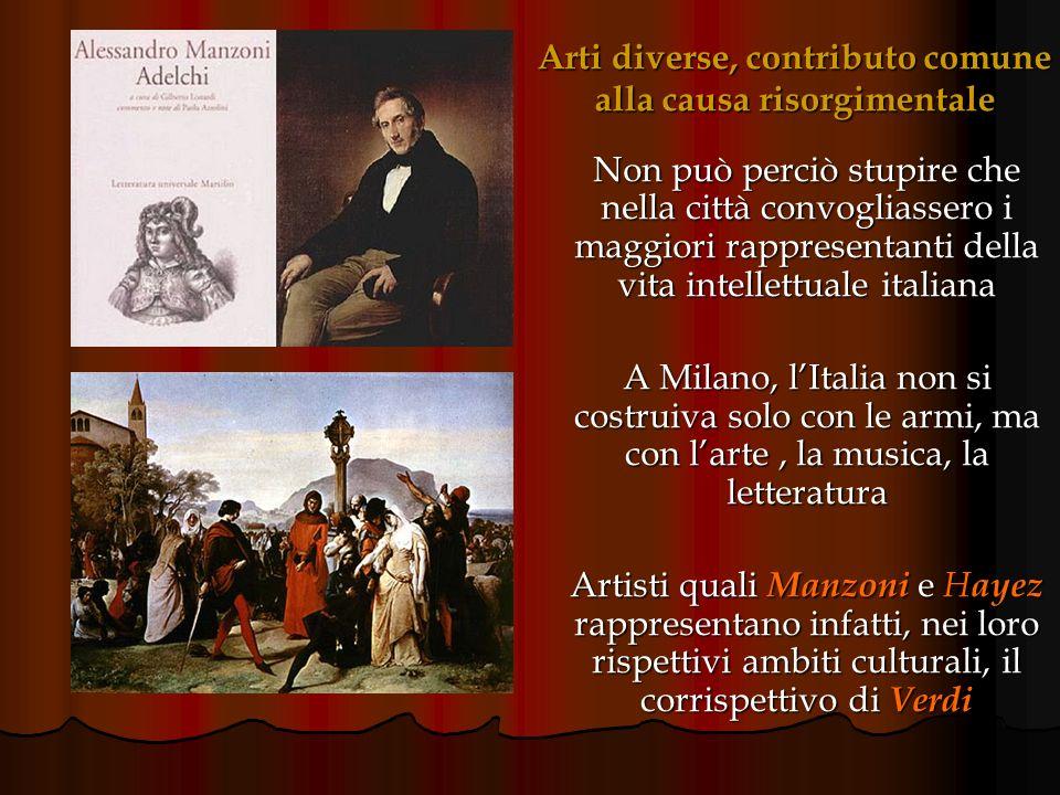 Forza di attrazione culturale, storica e politica di Milano Nei primi anni dellOttocento, in piena epoca risorgimentale, Milano si era distinta, rispe