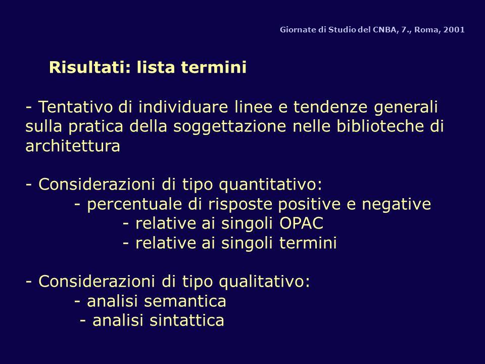Giornate di Studio del CNBA, 7., Roma, 2001 Risultati: lista termini - Tentativo di individuare linee e tendenze generali sulla pratica della soggetta