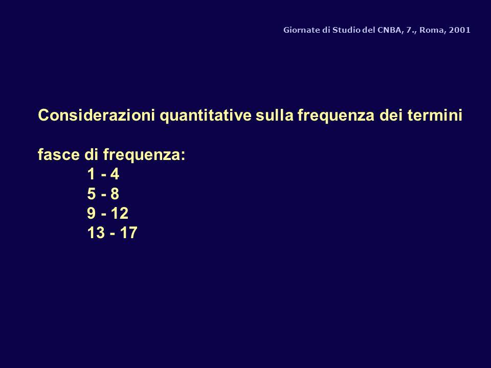 Considerazioni quantitative sulla frequenza dei termini fasce di frequenza: 1 - 4 5 - 8 9 - 12 13 - 17