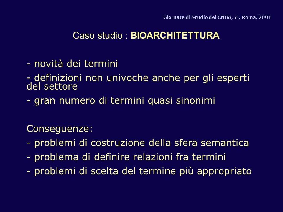 Giornate di Studio del CNBA, 7., Roma, 2001 Caso studio : BIOARCHITETTURA - novità dei termini - definizioni non univoche anche per gli esperti del settore - gran numero di termini quasi sinonimi Conseguenze: - problemi di costruzione della sfera semantica - problema di definire relazioni fra termini - problemi di scelta del termine più appropriato