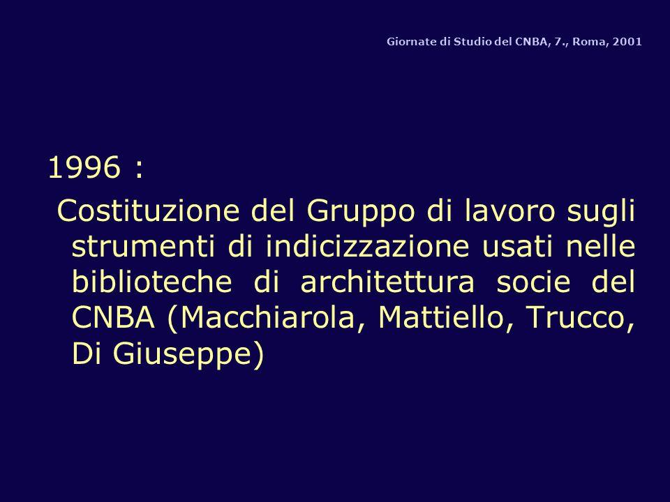 1996 : Costituzione del Gruppo di lavoro sugli strumenti di indicizzazione usati nelle biblioteche di architettura socie del CNBA (Macchiarola, Mattiello, Trucco, Di Giuseppe) Giornate di Studio del CNBA, 7., Roma, 2001