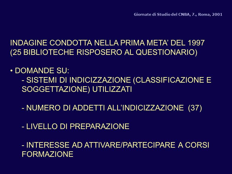 INDAGINE CONDOTTA NELLA PRIMA META DEL 1997 (25 BIBLIOTECHE RISPOSERO AL QUESTIONARIO) DOMANDE SU: - SISTEMI DI INDICIZZAZIONE (CLASSIFICAZIONE E SOGGETTAZIONE) UTILIZZATI - NUMERO DI ADDETTI ALLINDICIZZAZIONE (37) - LIVELLO DI PREPARAZIONE - INTERESSE AD ATTIVARE/PARTECIPARE A CORSI FORMAZIONE