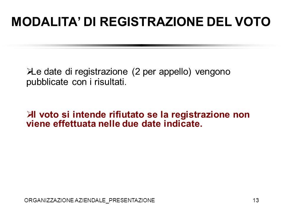 ORGANIZZAZIONE AZIENDALE_PRESENTAZIONE13 MODALITA DI REGISTRAZIONE DEL VOTO Le date di registrazione (2 per appello) vengono pubblicate con i risultat
