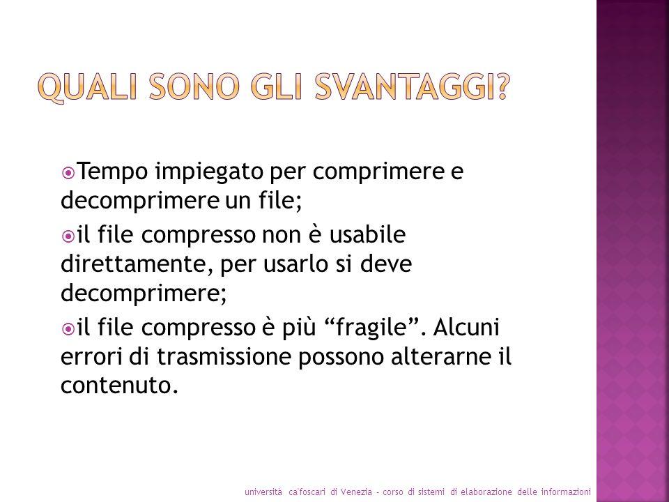 Tempo impiegato per comprimere e decomprimere un file; il file compresso non è usabile direttamente, per usarlo si deve decomprimere; il file compress