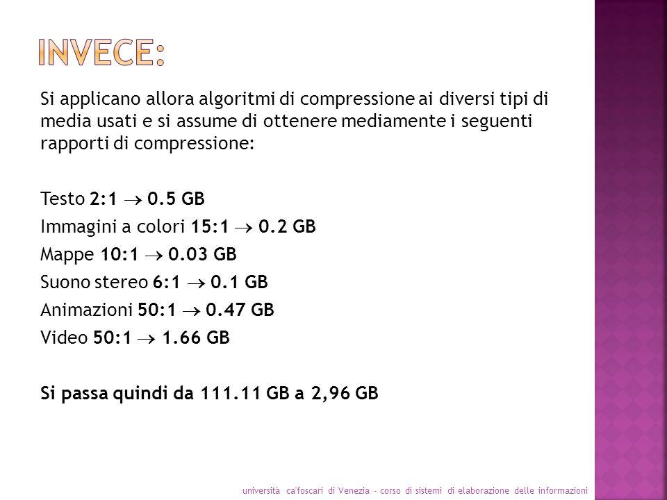 Si applicano allora algoritmi di compressione ai diversi tipi di media usati e si assume di ottenere mediamente i seguenti rapporti di compressione: T