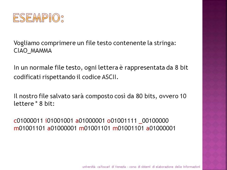 Vogliamo comprimere un file testo contenente la stringa: CIAO_MAMMA In un normale file testo, ogni lettera è rappresentata da 8 bit codificati rispett
