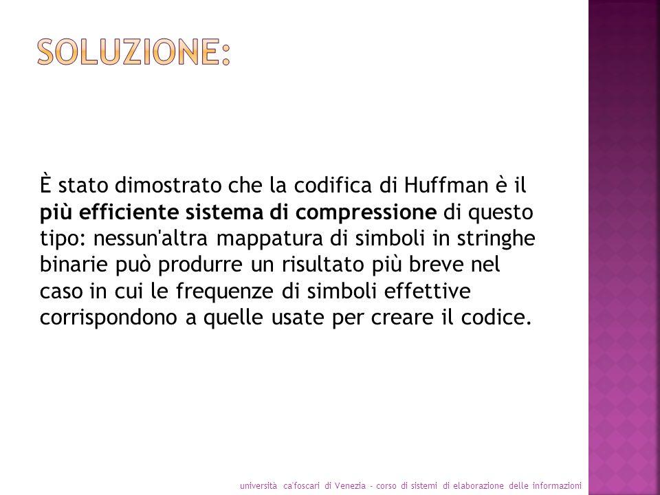 È stato dimostrato che la codifica di Huffman è il più efficiente sistema di compressione di questo tipo: nessun'altra mappatura di simboli in stringh