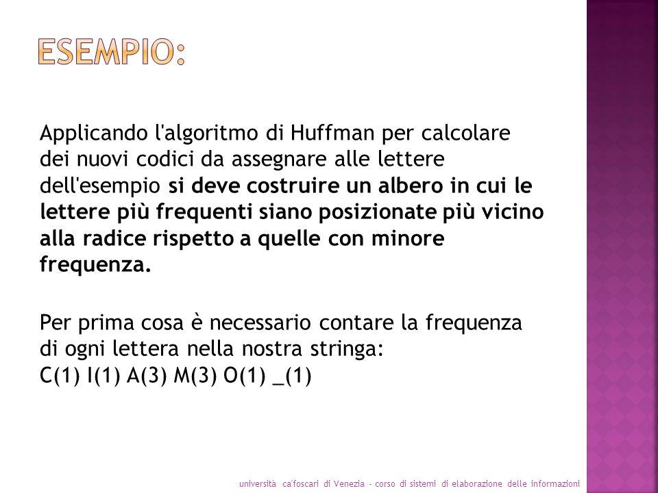 Applicando l'algoritmo di Huffman per calcolare dei nuovi codici da assegnare alle lettere dell'esempio si deve costruire un albero in cui le lettere