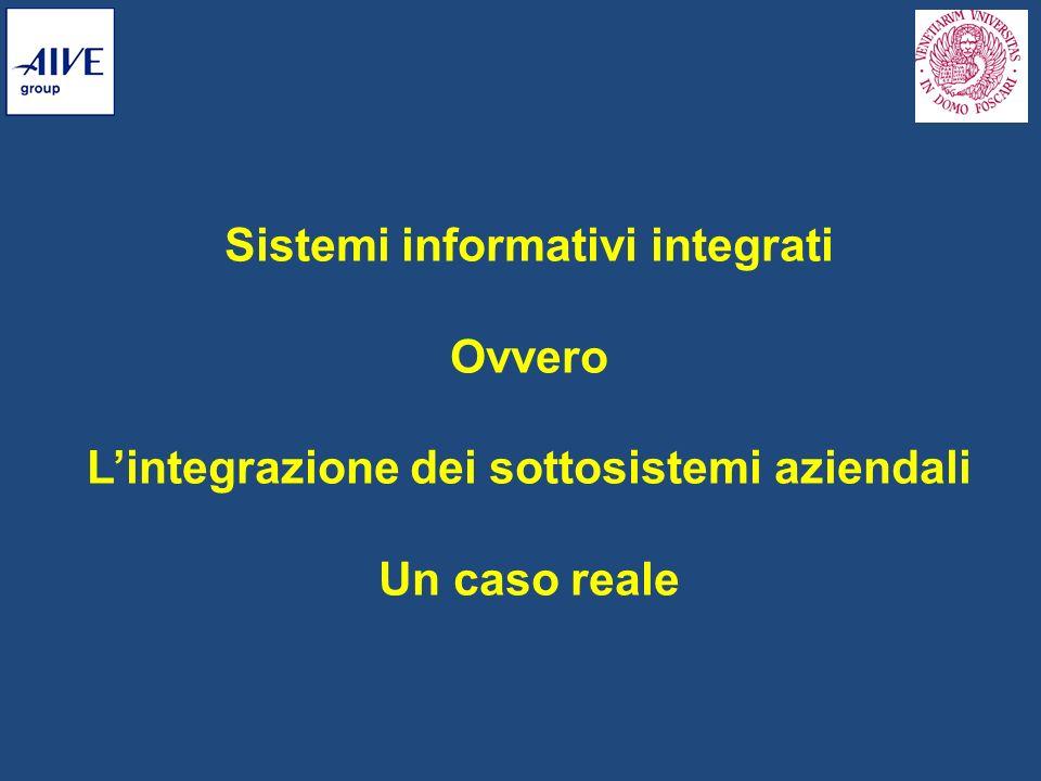 Sistemi informativi integrati Ovvero Lintegrazione dei sottosistemi aziendali Un caso reale