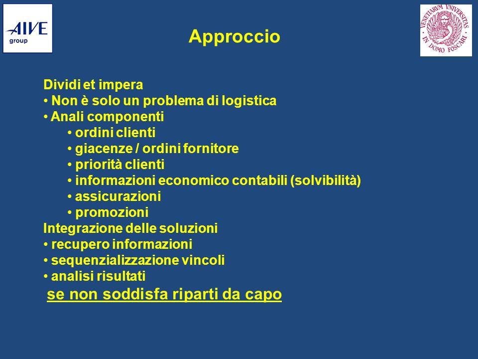 Approccio Dividi et impera Non è solo un problema di logistica Anali componenti ordini clienti giacenze / ordini fornitore priorità clienti informazio