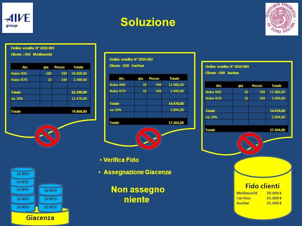 Soluzione Ordine vendita N° 2010-001 Cliente : 010 Mediaworld Art.qtaPrezzoTotale Nokia N95100599 59.900,00 Nokia N7910249 2.490,00 Totale 62.390,00 i