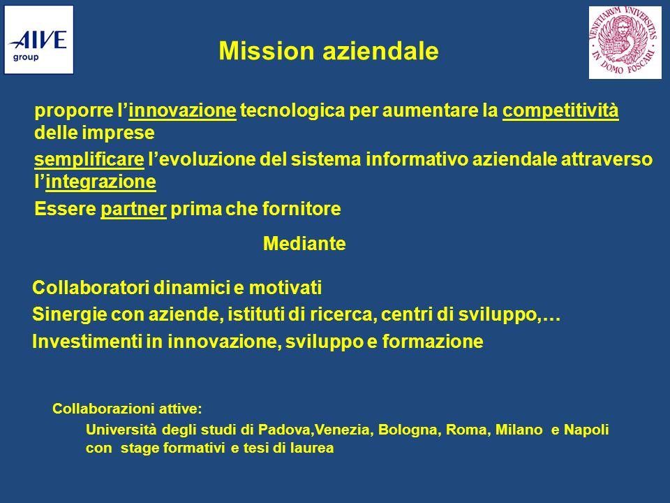 Mission aziendale o proporre linnovazione tecnologica per aumentare la competitività delle imprese o semplificare levoluzione del sistema informativo