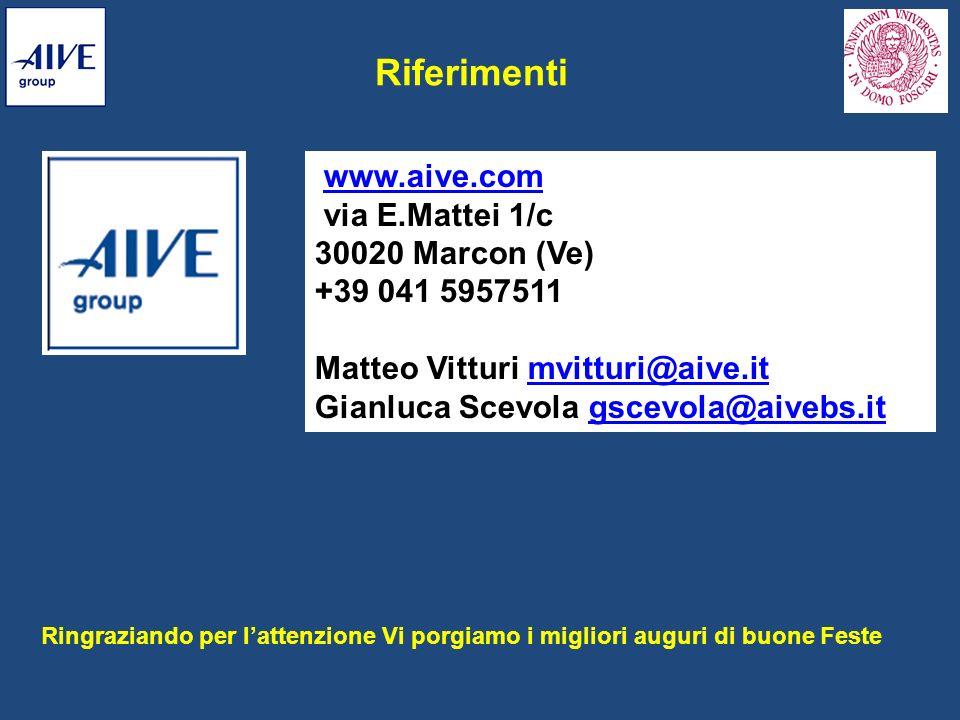 Riferimenti www.aive.com via E.Mattei 1/c 30020 Marcon (Ve) +39 041 5957511 Matteo Vitturi mvitturi@aive.itmvitturi@aive.it Gianluca Scevola gscevola@