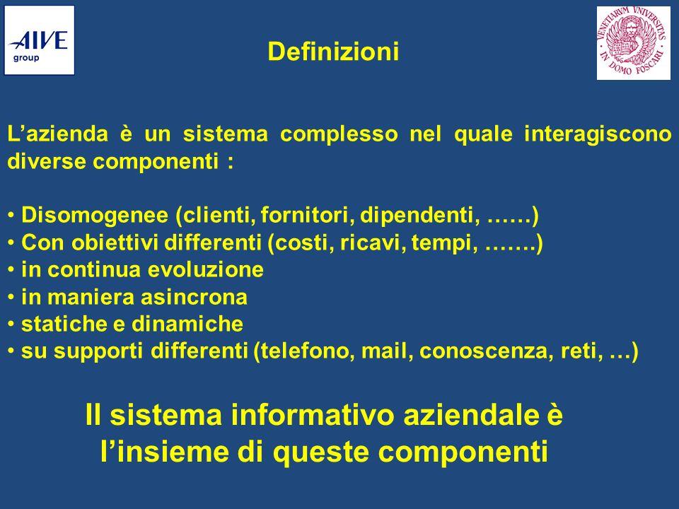 Definizioni Lazienda è un sistema complesso nel quale interagiscono diverse componenti : Disomogenee (clienti, fornitori, dipendenti, ……) Con obiettiv