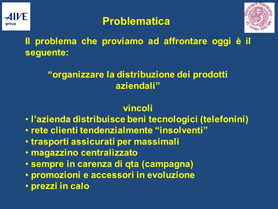 Problematica Il problema che proviamo ad affrontare oggi è il seguente: organizzare la distribuzione dei prodotti aziendali vincoli lazienda distribui