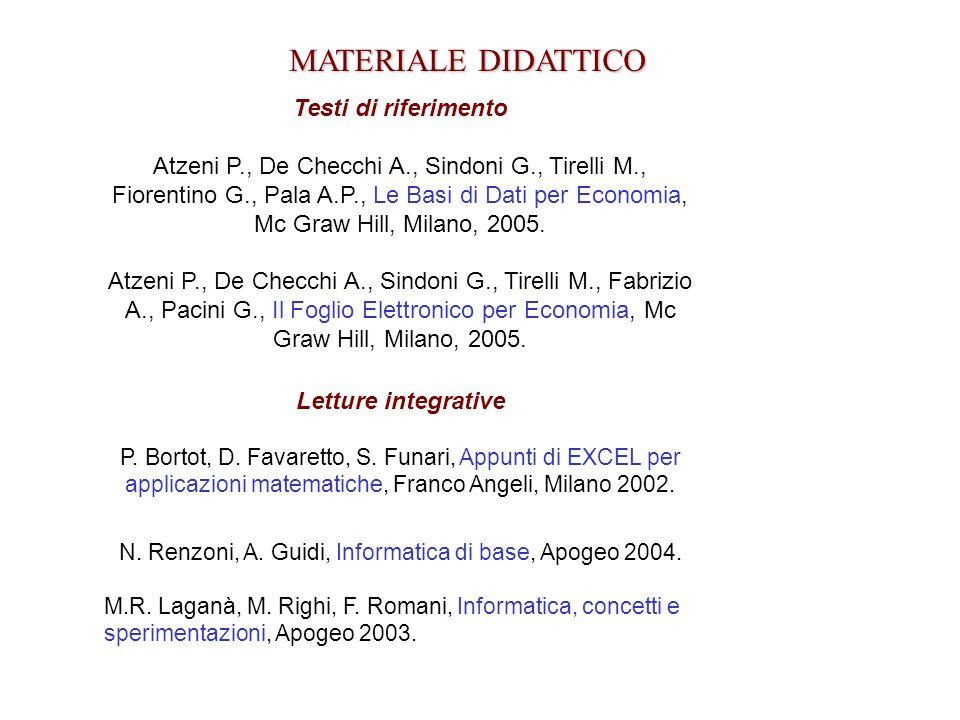 MATERIALE DIDATTICO Testi di riferimento Atzeni P., De Checchi A., Sindoni G., Tirelli M., Fiorentino G., Pala A.P., Le Basi di Dati per Economia, Mc