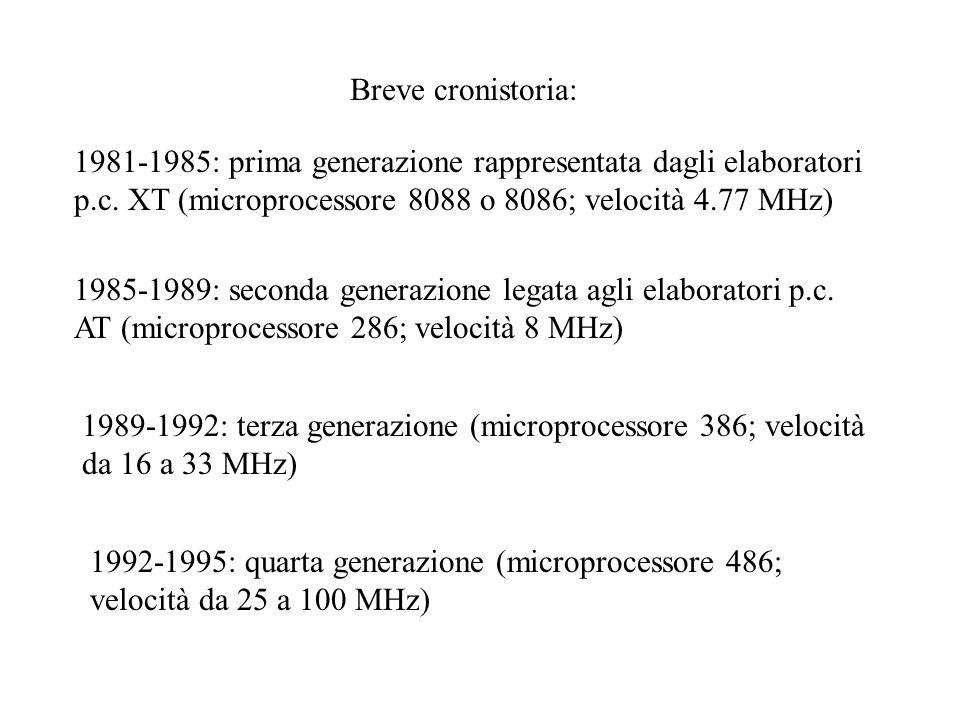 Breve cronistoria: 1981-1985: prima generazione rappresentata dagli elaboratori p.c. XT (microprocessore 8088 o 8086; velocità 4.77 MHz) 1985-1989: se
