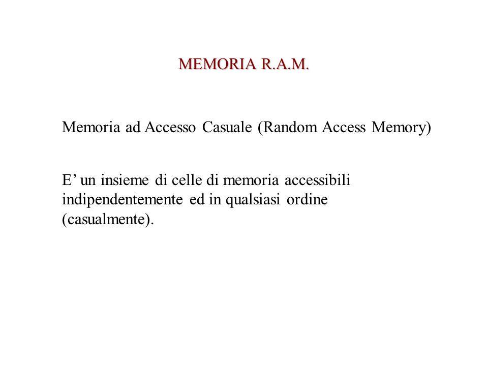 MEMORIA R.A.M. Memoria ad Accesso Casuale (Random Access Memory) E un insieme di celle di memoria accessibili indipendentemente ed in qualsiasi ordine